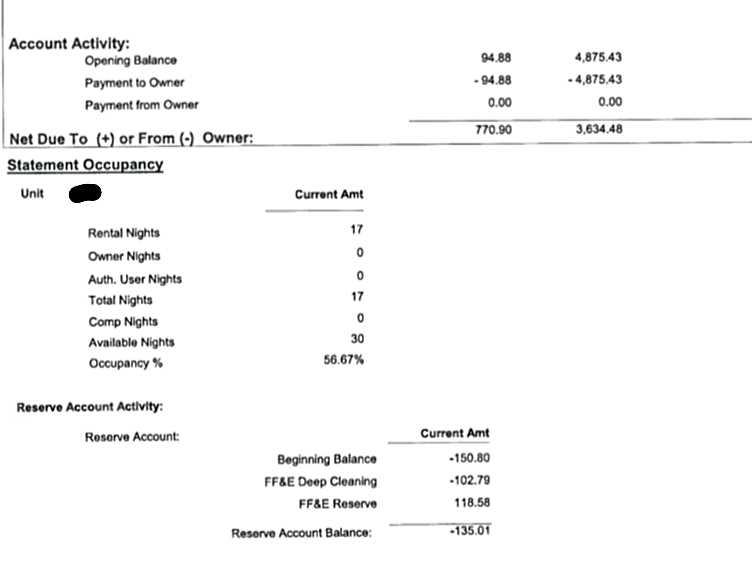 Trump Tower Waikiki Studio - June 2016 income statement page 2