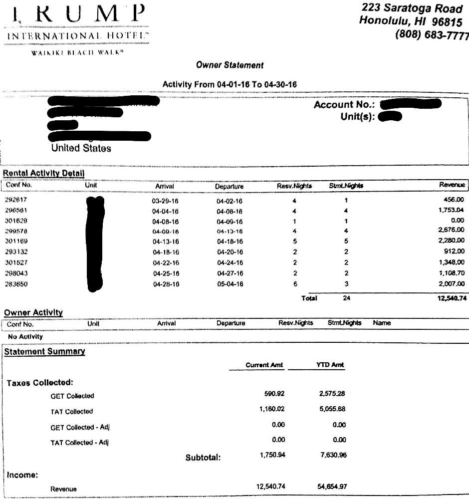 Trump Tower Waikiki One Bedroom - April 2016 income statement page 1