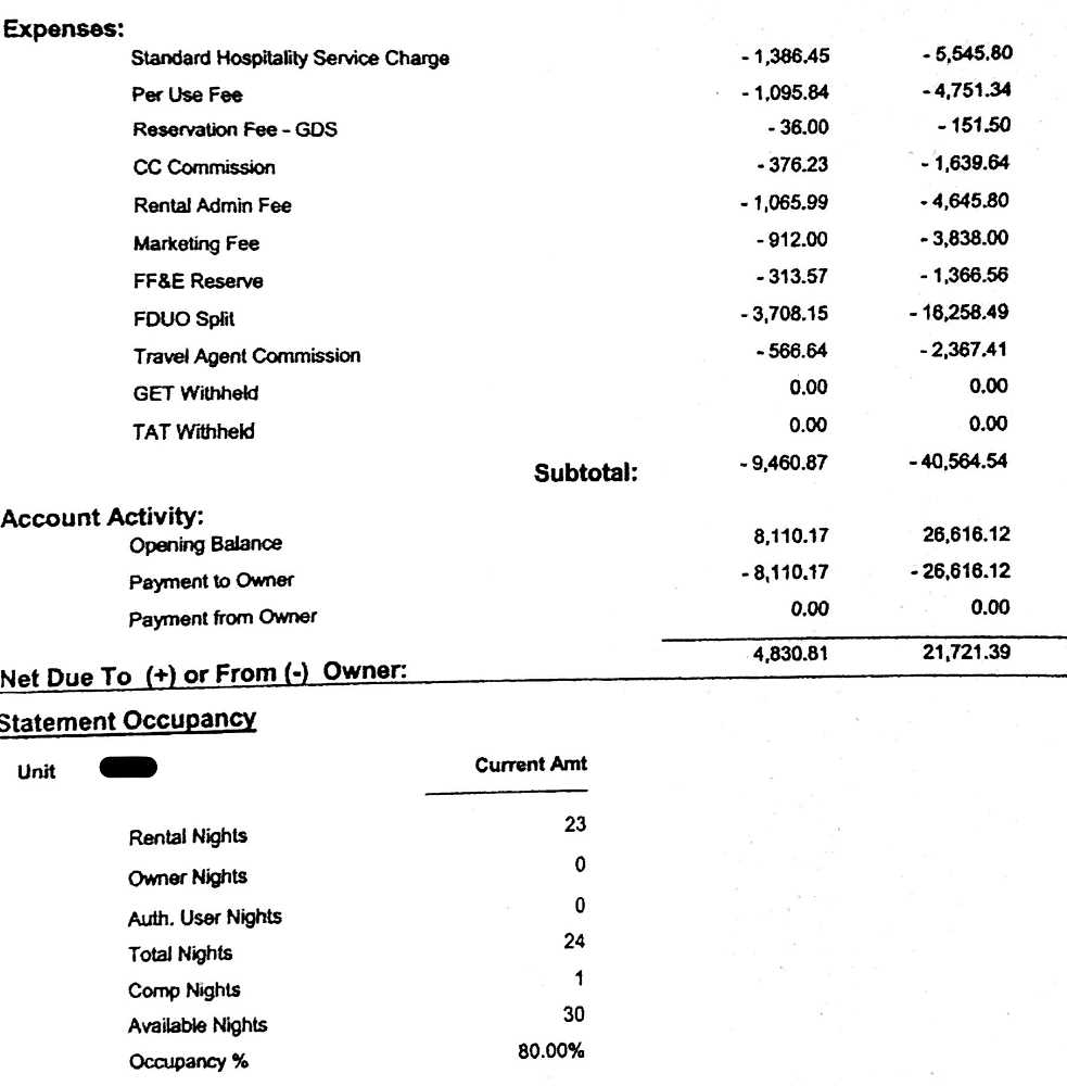 Trump Tower Waikiki One Bedroom - April 2016 income statement page 2