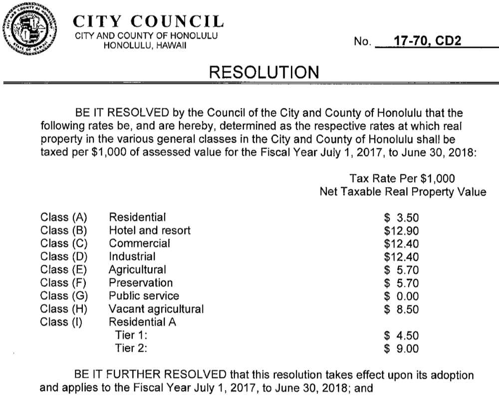Kauai Property Tax Payment