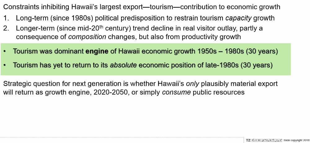 15. Hawaii's tourism expenditure trend lags and limits Hawaii's GDP growth