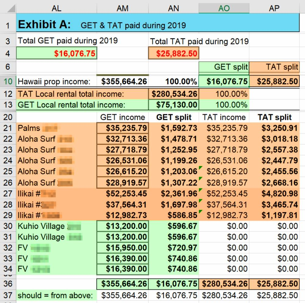 8) Sample GET-TAT Paid - Excel Tracking Sheet